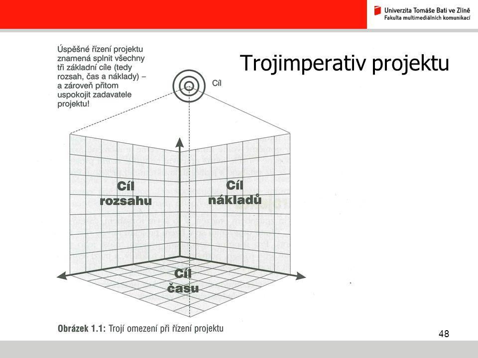 48 Trojimperativ projektu