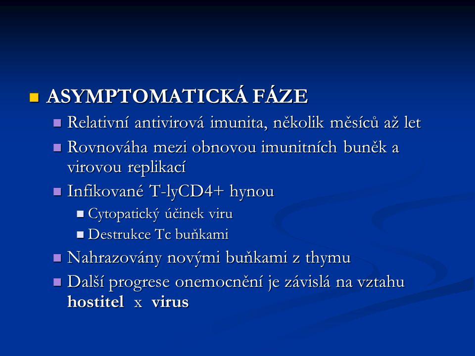 ASYMPTOMATICKÁ FÁZE ASYMPTOMATICKÁ FÁZE Relativní antivirová imunita, několik měsíců až let Relativní antivirová imunita, několik měsíců až let Rovnov