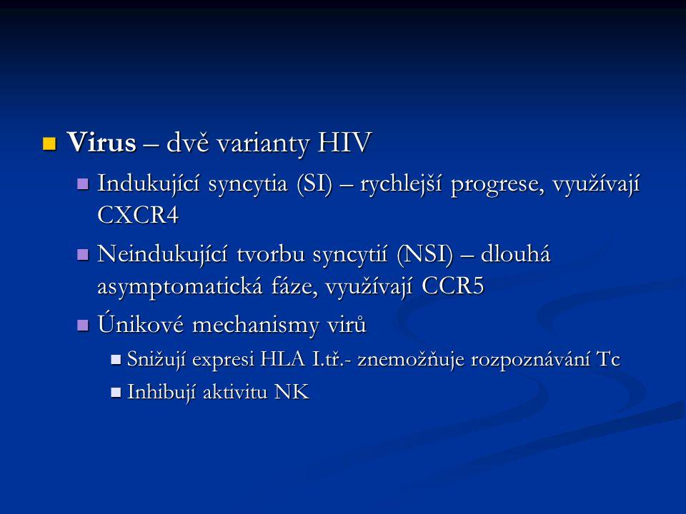 Virus – dvě varianty HIV Virus – dvě varianty HIV Indukující syncytia (SI) – rychlejší progrese, využívají CXCR4 Indukující syncytia (SI) – rychlejší