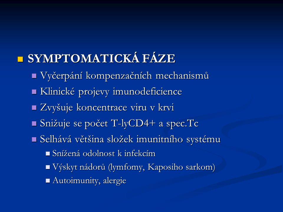 SYMPTOMATICKÁ FÁZE SYMPTOMATICKÁ FÁZE Vyčerpání kompenzačních mechanismů Vyčerpání kompenzačních mechanismů Klinické projevy imunodeficience Klinické