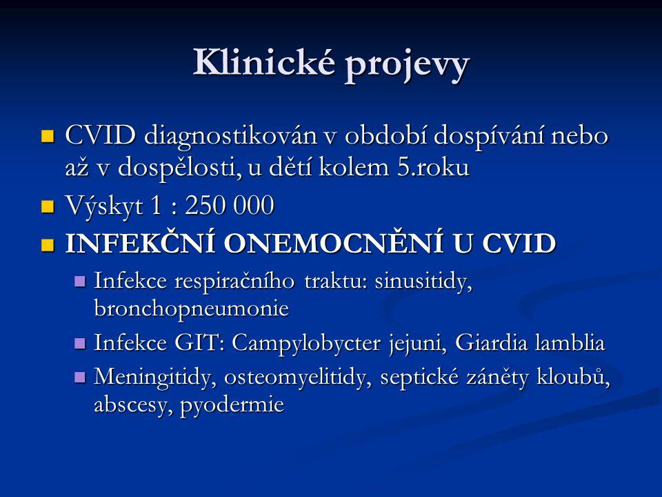 Klinické projevy CVID diagnostikován v období dospívání nebo až v dospělosti, u dětí kolem 5.roku CVID diagnostikován v období dospívání nebo až v dos
