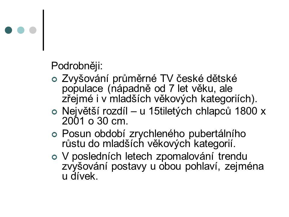 Podrobněji: Zvyšování průměrné TV české dětské populace (nápadně od 7 let věku, ale zřejmé i v mladších věkových kategoriích).