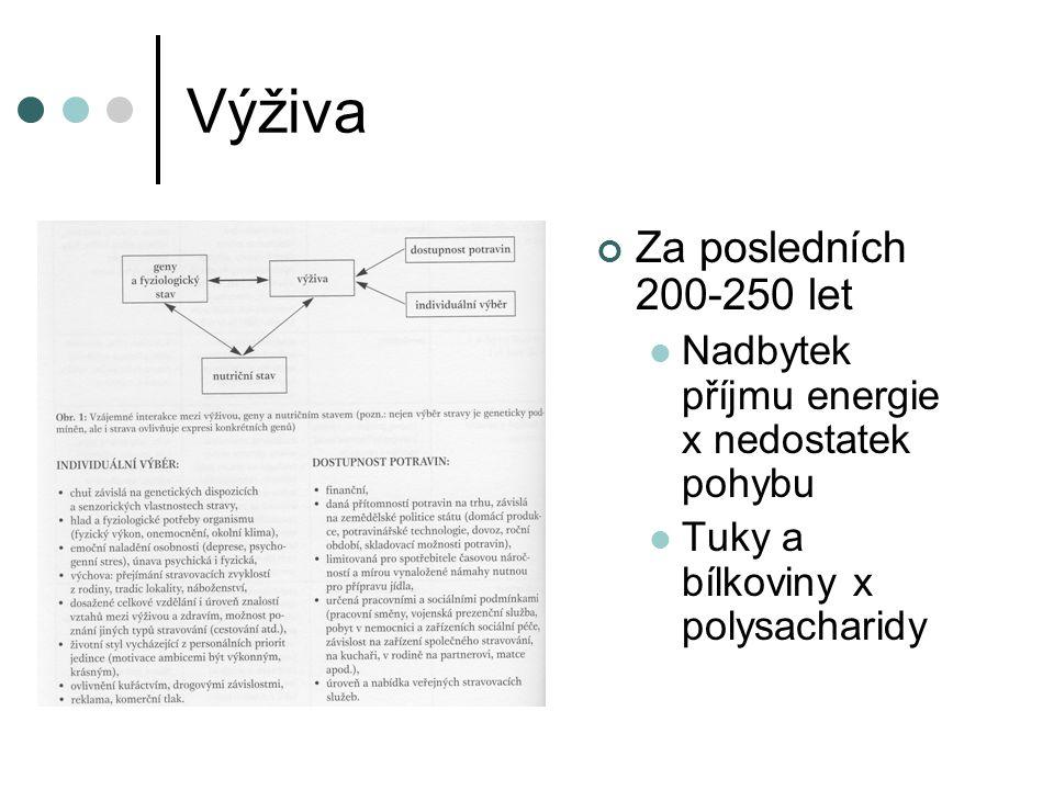 Výživa Za posledních 200-250 let Nadbytek příjmu energie x nedostatek pohybu Tuky a bílkoviny x polysacharidy