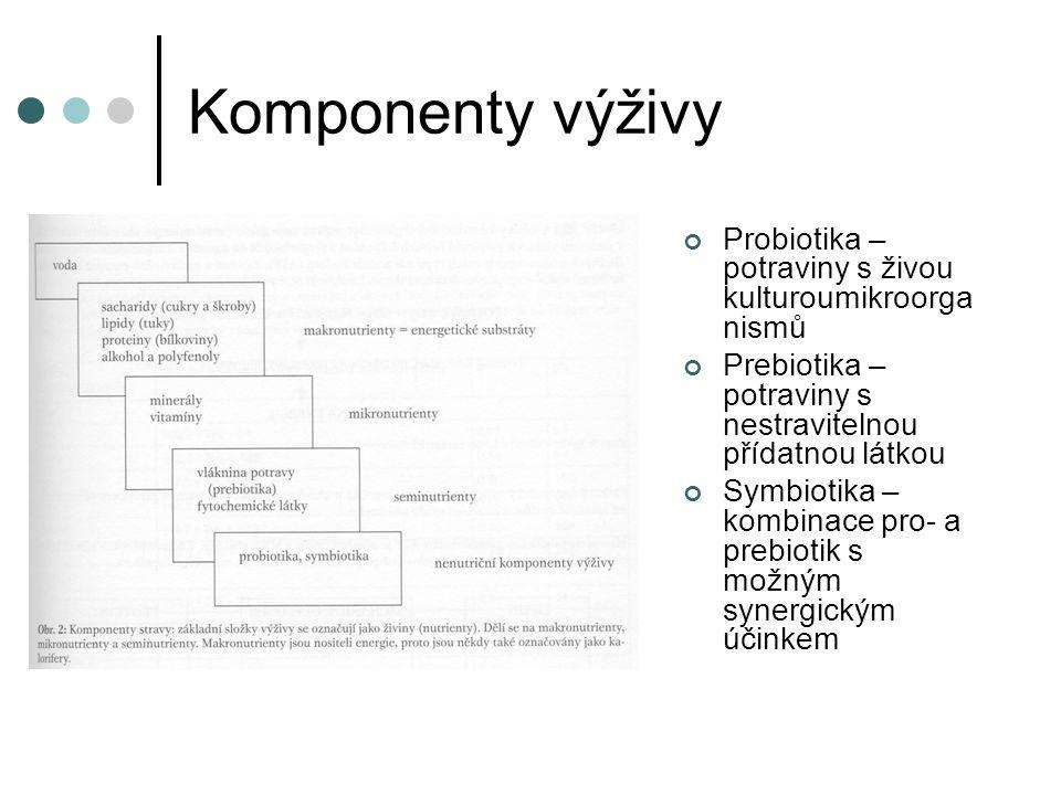 Komponenty výživy Probiotika – potraviny s živou kulturoumikroorga nismů Prebiotika – potraviny s nestravitelnou přídatnou látkou Symbiotika – kombinace pro- a prebiotik s možným synergickým účinkem