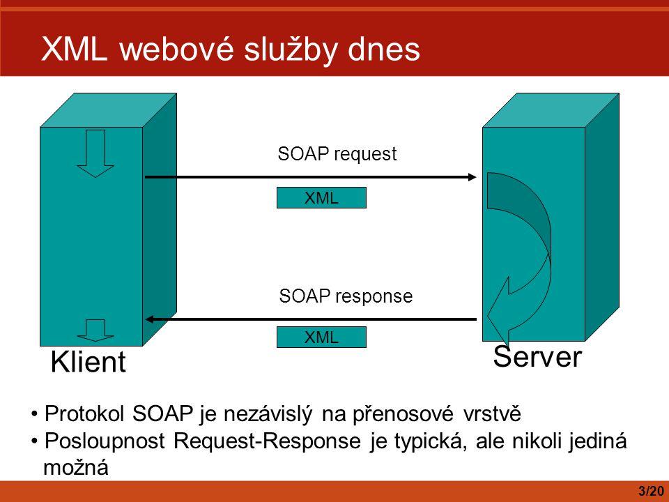XML webové služby dnes 3/20 SOAP request SOAP response Klient Server XML Protokol SOAP je nezávislý na přenosové vrstvě Posloupnost Request-Response je typická, ale nikoli jediná možná