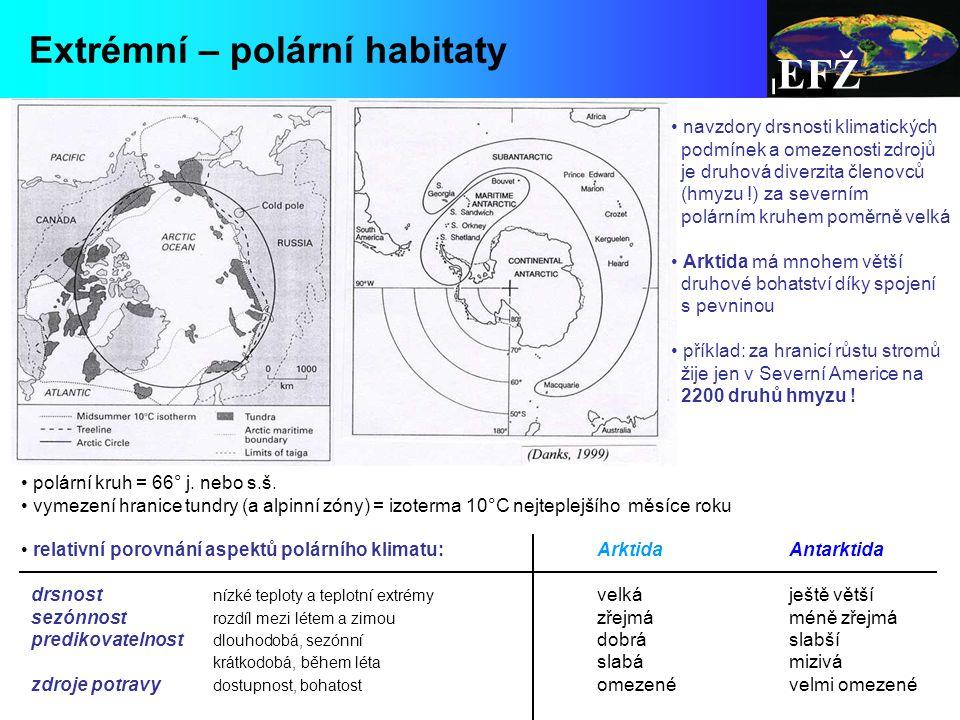 EFŽ polární kruh = 66° j.nebo s.š.