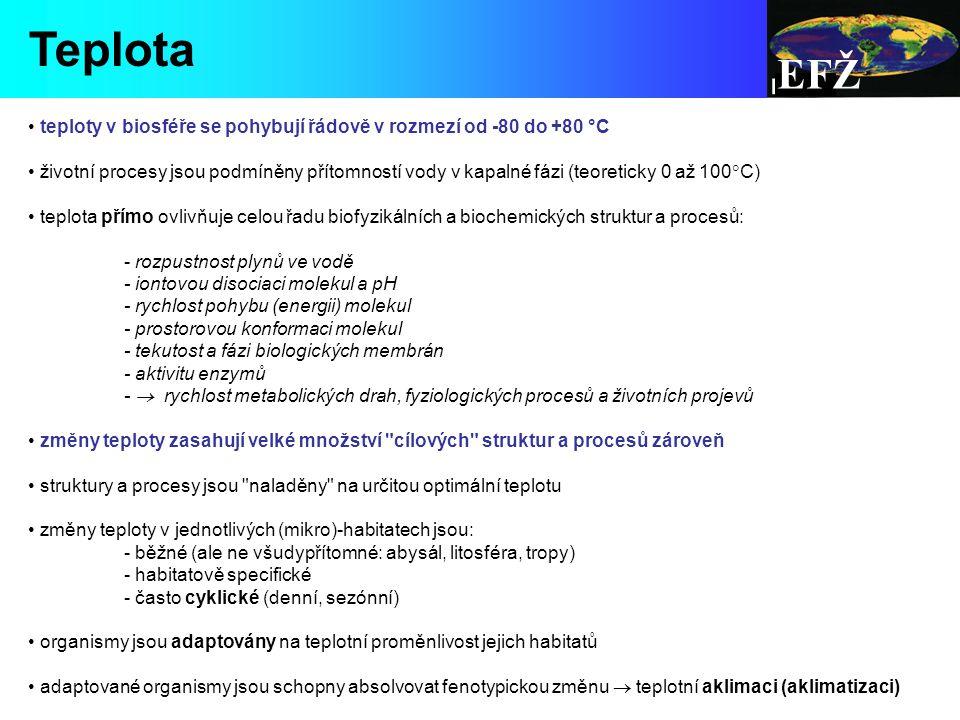 EFŽ Hmyz Savci melatonin PDF juvenilní hormon ekdyson gonádotropiny prolaktin...