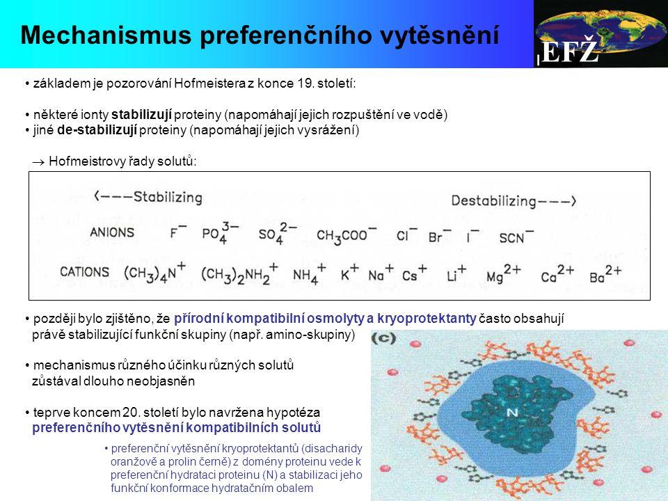 EFŽ Mechanismus preferenčního vytěsnění základem je pozorování Hofmeistera z konce 19.