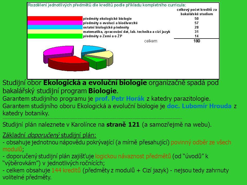 Studijní obor Ekologická a evoluční biologie organizačně spadá pod bakalářský studijní program Biologie. Garantem studijního programu je prof. Petr Ho