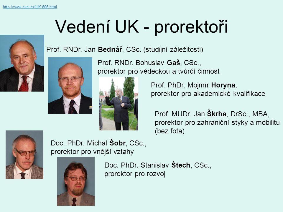 Vedení UK - prorektoři Prof. RNDr. Jan Bednář, CSc. (studijní záležitosti) Prof. RNDr. Bohuslav Gaš, CSc., prorektor pro vědeckou a tvůrčí činnost Pro