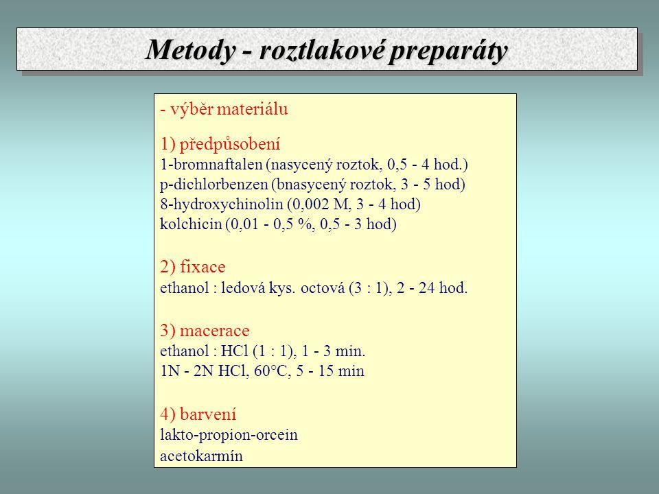 - výběr materiálu 1) předpůsobení 1-bromnaftalen (nasycený roztok, 0,5 - 4 hod.) p-dichlorbenzen (bnasycený roztok, 3 - 5 hod) 8-hydroxychinolin (0,00