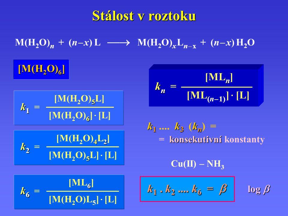 Stálost v roztoku M(H 2 O) n + (n – x) L  M(H 2 O) x L n – x + (n – x) H 2 O. [M(H 2 O) 6 ] [M(H 2 O) 6 ] 5 [M(H 2 O) 5 L] k 1 k 1 = 6 [M(H 2 O) 6 ]