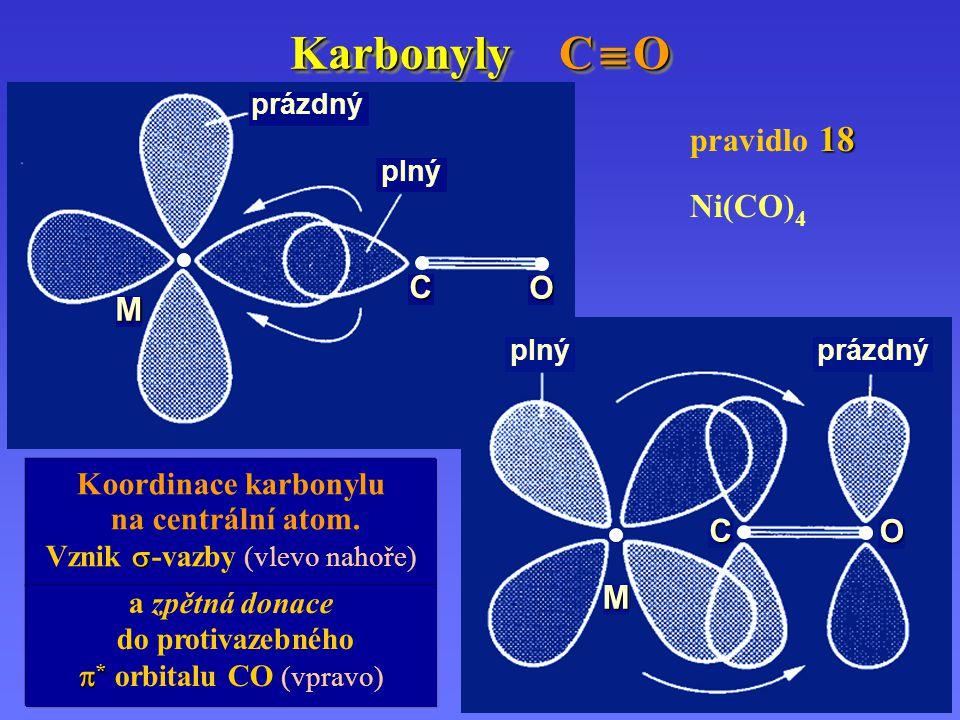 Koordinace karbonylu na centrální atom.  Vznik  -vazby (vlevo nahoře) Karbonyly C  O 18 pravidlo 18 Ni(CO) 4 a zpětná donace  * do protivazebného