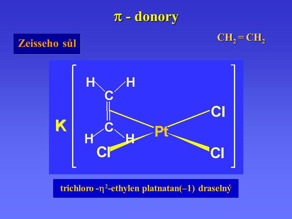  - donory Zeisseho sůl CH 2 = CH 2 trichloro -  2 -ethylen platnatan(–1) draselný