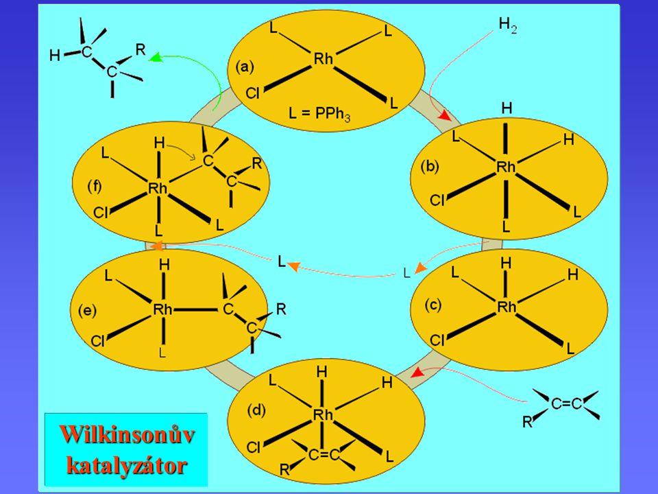 Příklady katalytických procesů Wilkinsonův katalyzátor