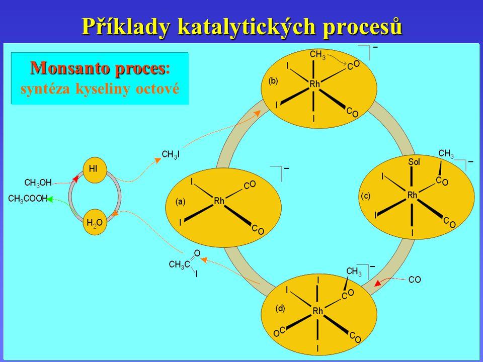 Příklady katalytických procesů Monsanto proces Monsanto proces: syntéza kyseliny octové