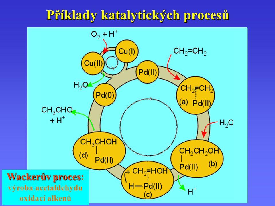 Příklady katalytických procesů Wackerův proces Wackerův proces: výroba acetaldehydu oxidací alkenů