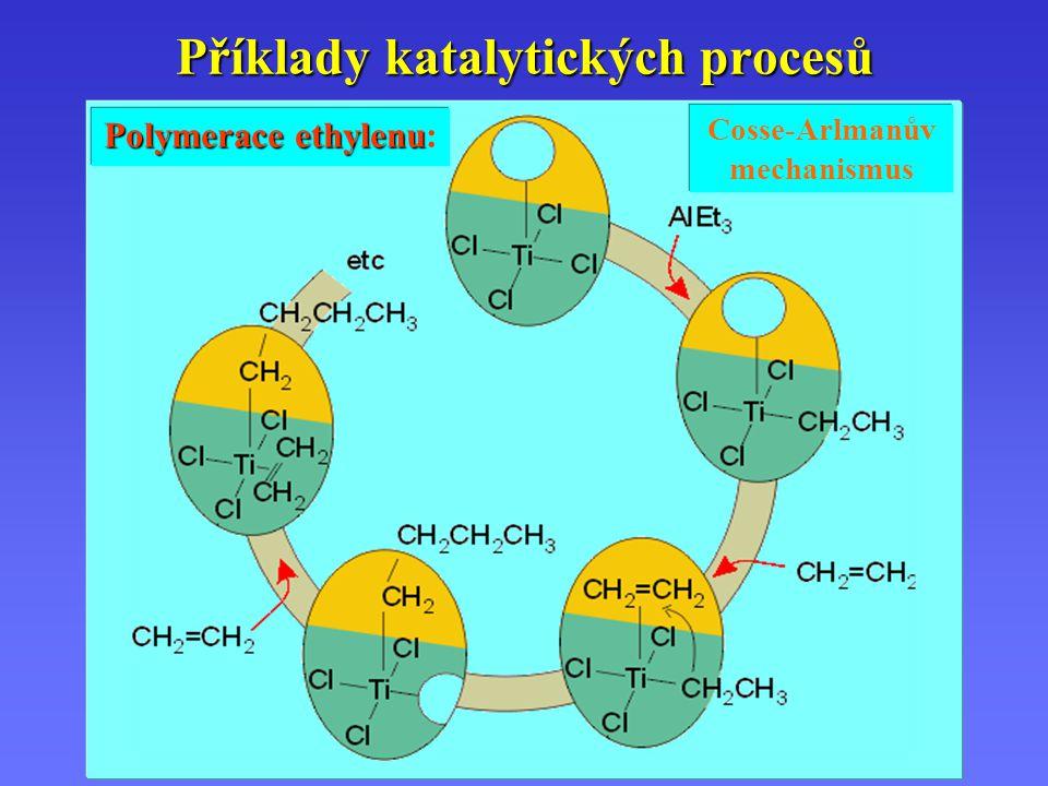 Příklady katalytických procesů Polymerace ethylenu Polymerace ethylenu: Cosse-Arlmanův mechanismus