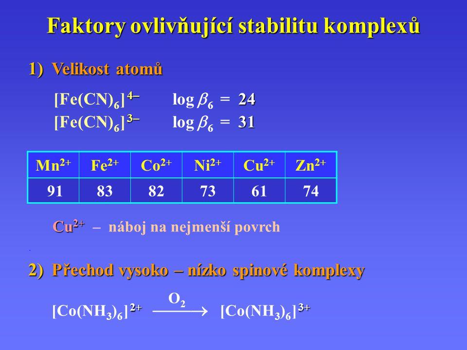 Faktory ovlivňující stabilitu komplexů 1) Velikost atomů 4– 24 [Fe(CN) 6 ] 4 – log  6 = 24 3– 31 [Fe(CN) 6 ] 3 – log  6 = 31 Mn 2+ Fe 2+ Co 2+ Ni 2+