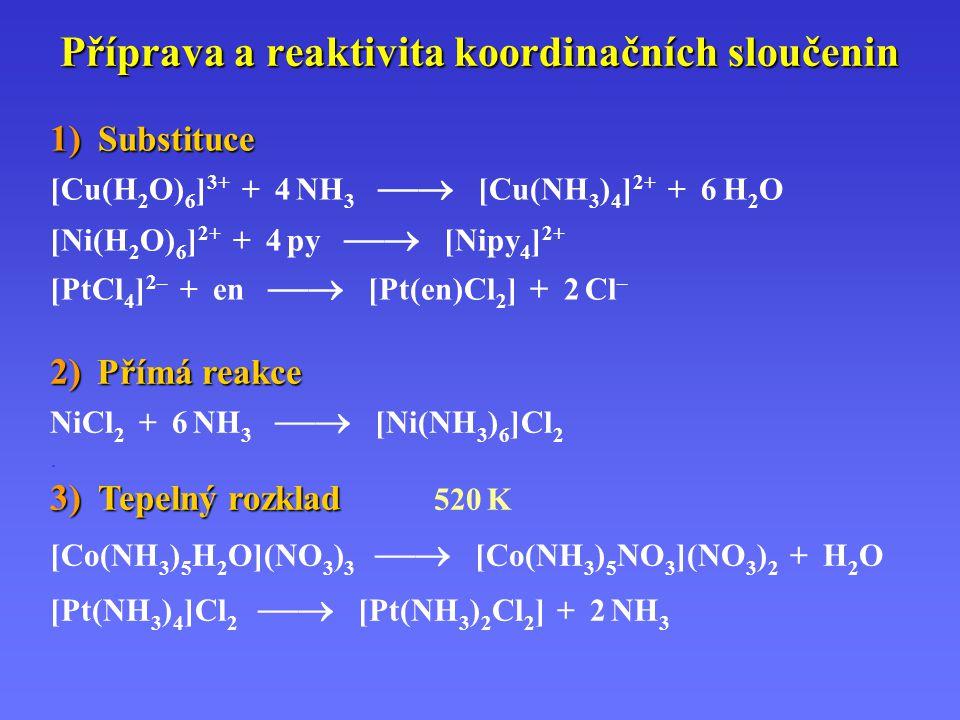 Příprava a reaktivita koordinačních sloučenin 1) Substituce [Cu(H 2 O) 6 ] 3+ + 4 NH 3  [Cu(NH 3 ) 4 ] 2+ + 6 H 2 O [Ni(H 2 O) 6 ] 2+ + 4 py  [Nip