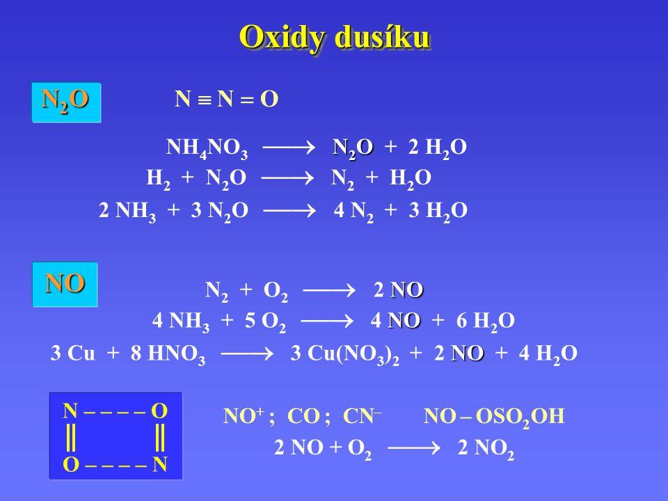 Oxidy dusíku N 2 O N 2 O N  N  O N 2 O NH 4 NO 3  N 2 O + 2 H 2 O H 2 + N 2 O  N 2 + H 2 O 2 NH 3 + 3 N 2 O  4 N 2 + 3 H 2 O NONONONO NO N 2 + O 2  2 NO NO 4 NH 3 + 5 O 2  4 NO + 6 H 2 O NO 3 Cu + 8 HNO 3  3 Cu(NO 3 ) 2 + 2 NO + 4 H 2 O N – – – – O O – – – – N N – – – – O O – – – – N NO + ; CO ; CN – NO – OSO 2 OH 2 NO + O 2  2 NO 2