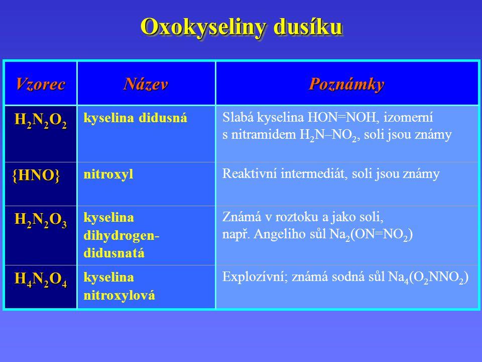 Oxokyseliny dusíku VzorecNázevPoznámky H2N2O2H2N2O2H2N2O2H2N2O2 kyselina didusná Slabá kyselina HON=NOH, izomerní s nitramidem H 2 N–NO 2, soli jsou známy {HNO} nitroxyl Reaktivní intermediát, soli jsou známy H2N2O3H2N2O3H2N2O3H2N2O3 kyselina dihydrogen- didusnatá Známá v roztoku a jako soli, např.