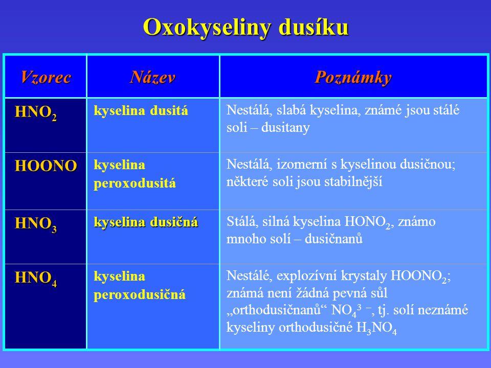 """Oxokyseliny dusíku VzorecNázevPoznámky HNO 2 kyselina dusitá Nestálá, slabá kyselina, známé jsou stálé soli – dusitany HOONO kyselina peroxodusitá Nestálá, izomerní s kyselinou dusičnou; některé soli jsou stabilnější HNO 3 kyselina dusičná Stálá, silná kyselina HONO 2, známo mnoho solí – dusičnanů HNO 4 kyselina peroxodusičná Nestálé, explozívní krystaly HOONO 2 ; známá není žádná pevná sůl """"orthodusičnanů NO 4 3 –, tj."""