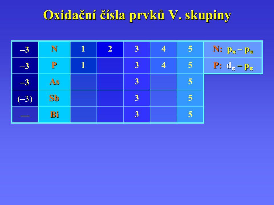 Oxidační čísla prvků V.