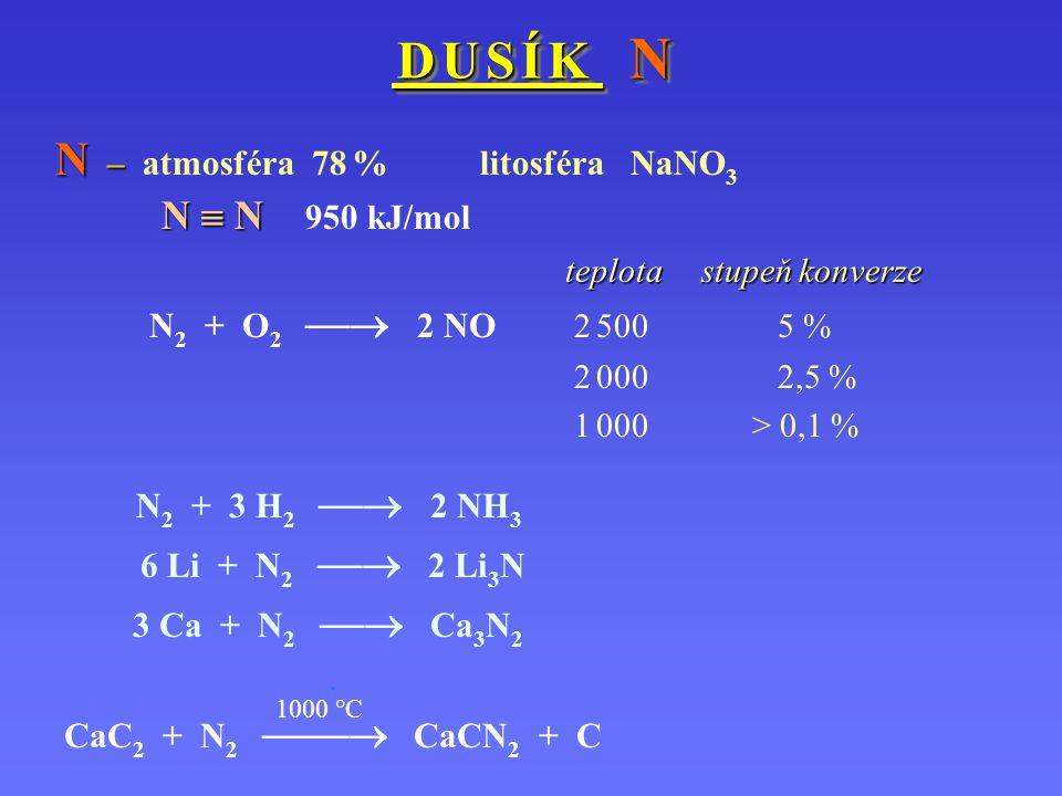 D U S Í K N D U S Í K N N – N – atmosféra 78 %litosféra NaNO 3 N  N N  N 950 kJ/mol N 2 + 3 H 2  2 NH 3 6 Li + N 2  2 Li 3 N 3 Ca + N 2  Ca 3 N 2.
