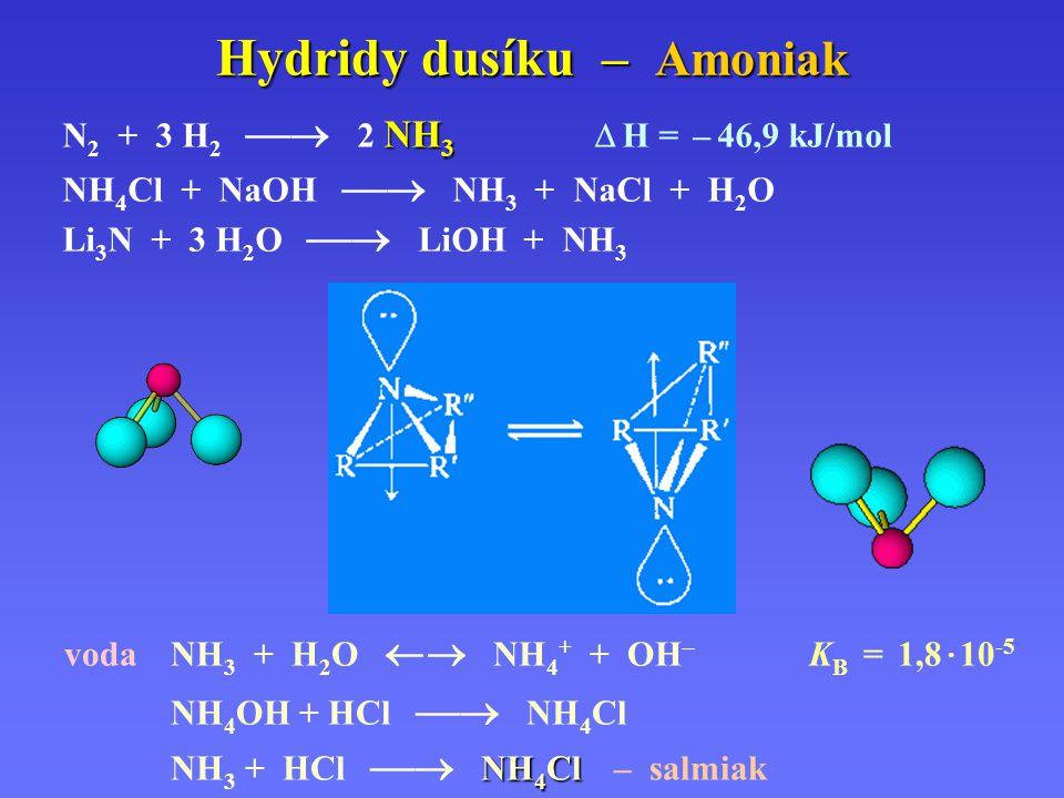 Hydridy dusíku – Amoniak vodaNH 3 + H 2 O  NH 4 + + OH – K B = 1,8 · 10 -5 NH 4 OH + HCl  NH 4 Cl NH 4 Cl NH 3 + HCl  NH 4 Cl – salmiak NH 3 N 2 + 3 H 2  2 NH 3  H = – 46,9 kJ/mol NH 4 Cl + NaOH  NH 3 + NaCl + H 2 O Li 3 N + 3 H 2 O  LiOH + NH 3
