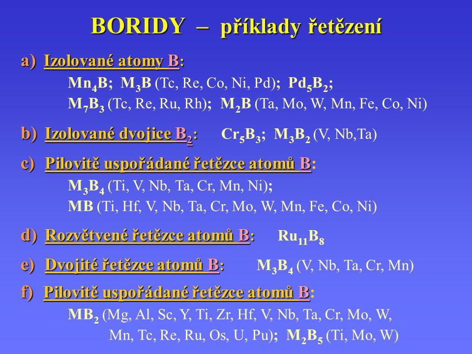 BORIDY – příklady řetězení a) Izolované atomy B : a) Izolované atomy B : Mn 4 B; M 3 B (Tc, Re, Co, Ni, Pd) ; Pd 5 B 2 ; M 7 B 3 (Tc, Re, Ru, Rh) ; M