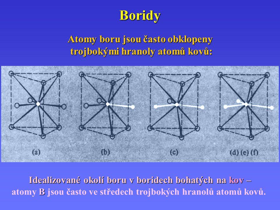 Boridy Idealizované okolí boru v boridech bohatých na kov – B atomy B jsou často ve středech trojbokých hranolů atomů kovů. Atomy boru jsou často obkl