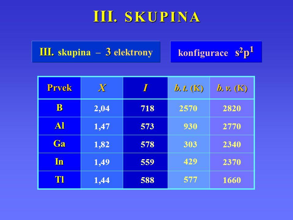 PrvekXI b. t. (K) b. v. (K) B 2,0471825702820 Al 1,475739302770 Ga 1,8257830323402340 In 1,49559 429 2370 Tl 1,44588 577 1660 III. III. skupina – 33 3