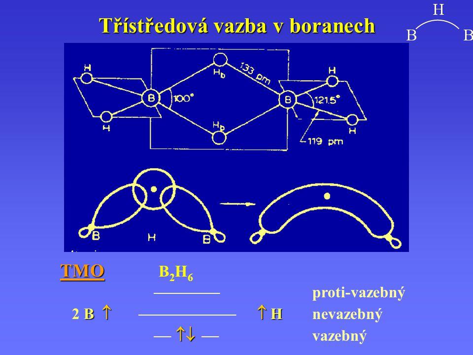 Třístředová vazba v boranech TMO TMO B 2 H 6  proti-vazebný B  H 2 B    H nevazebný     vazebný