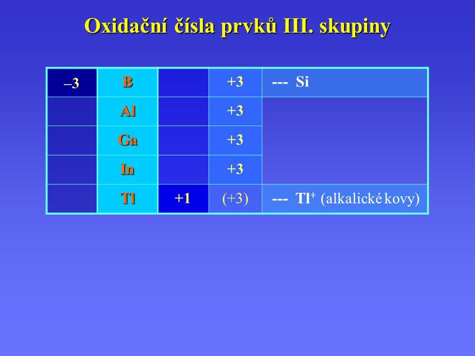 Oxidační čísla prvků III. skupiny –3–3B +3 --- Si Al +3 Ga In Tl +1(+3) --- Tl + ( alkalické kovy )