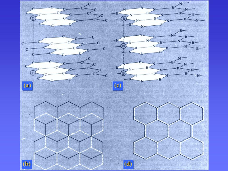 Sloučeniny boru a dusíku a(a)a(a) c(c)c(c) b(b)b(b) d(d)d(d)