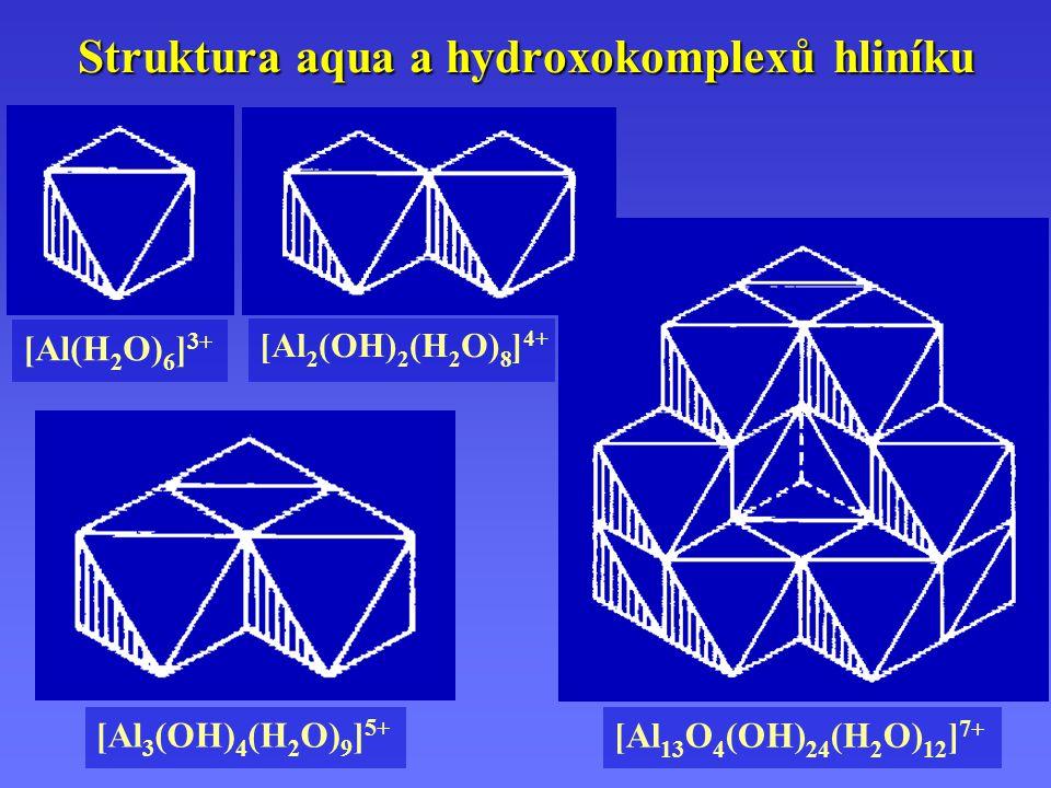 Struktura aqua a hydroxokomplexů hliníku [Al(H 2 O) 6 ] 3+ [Al 2 (OH) 2 (H 2 O) 8 ] 4+ [Al 3 (OH) 4 (H 2 O) 9 ] 5+ [Al 13 O 4 (OH) 24 (H 2 O) 12 ] 7+