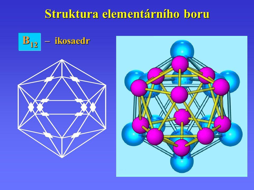 Struktura elementárního boru B 12 B 12 –ikosaedr