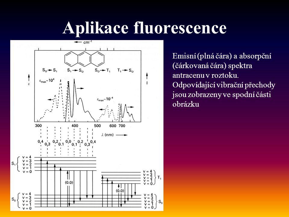 Aplikace fluorescence Emisní (plná čára) a absorpční (čárkovaná čára) spektra antracenu v roztoku. Odpovídající vibrační přechody jsou zobrazeny ve sp