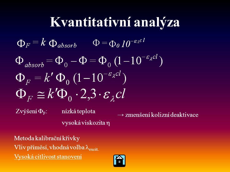 Kvantitativní analýza Zvýšení  F : nízká teplota vysoká viskozita  → zmenšení kolizní deaktivace Metoda kalibrační křivky Vliv příměsí, vhodná volba