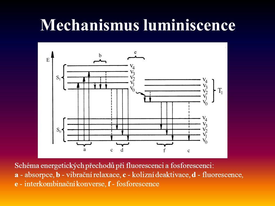 Mechanismus luminiscence Vliv struktury molekul: chromofory (fluorofory), auxochromy (~UV,VIS) + rigidní struktura Vliv vzniku chelátu: chromofory (fluorofory), auxochromy U kovů s vyšším protonovým číslem→zvýšení fosforescence a snížení fluorescence (benzen → zavedení heteroatomu)
