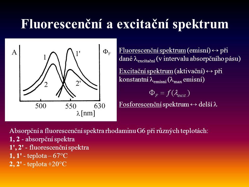 Experimentální uspořádání Jednopaprskový spektrofluorimetr: 1 - zdroj excitačního záření, 2 - excitační monochromátor, 3 - kyveta s měřeným vzorkem, 4 - emisní monochromátor, 5 - detektor, š - štěrbiny Zdroje: UV záření ↔ Fluorimetry (fosforimetry): Hg výbojka (čáry + filtr) Spektrofluorimetry: Xe výbojka (spojité záření + monochromátor)