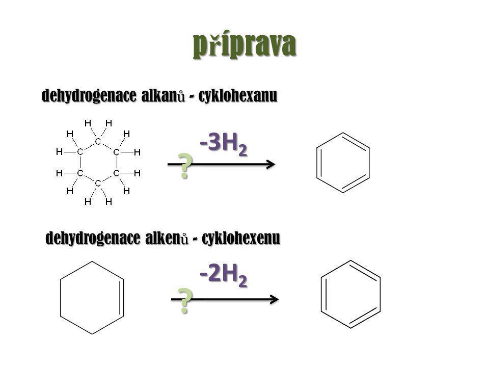 p ř íprava dehydrogenace alkan ů - cyklohexanu -3H 2 dehydrogenace alken ů - cyklohexenu -2H 2 ? ?