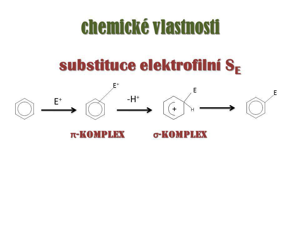 chemické vlastnosti substituce elektrofilní S E E+E+ E+E+ -H + E E π -komplex σ -komplex