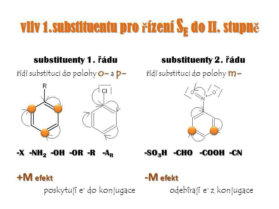 vliv 1.substituentu pro ř ízení S E do II.stupn ě substituenty 1.