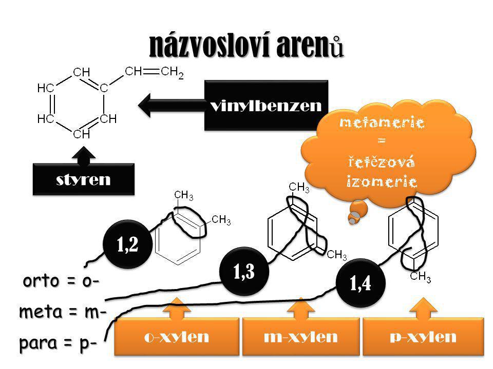 názvosloví aren ů styren o-xylen m-xylen p-xylen vinylbenzen metamerie = ř et ě zová izomerie metamerie = ř et ě zová izomerie orto = o- meta = m- para = p- 1,2 1,4 1,3
