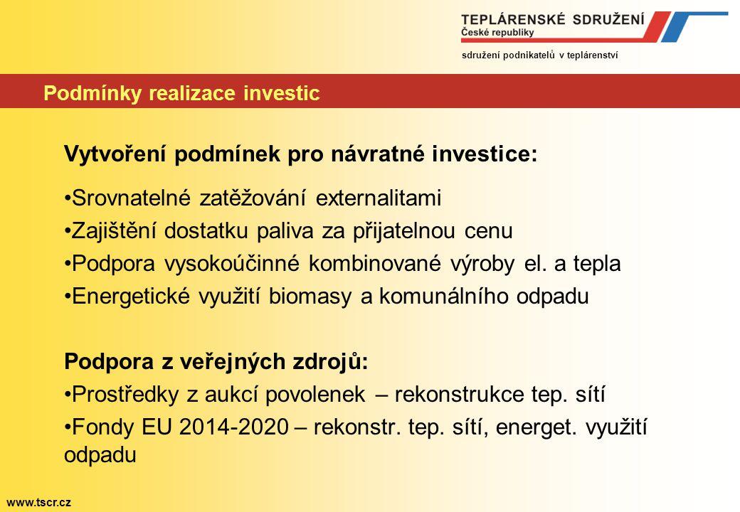 sdružení podnikatelů v teplárenství www.tscr.cz Podmínky realizace investic Vytvoření podmínek pro návratné investice: Srovnatelné zatěžování external
