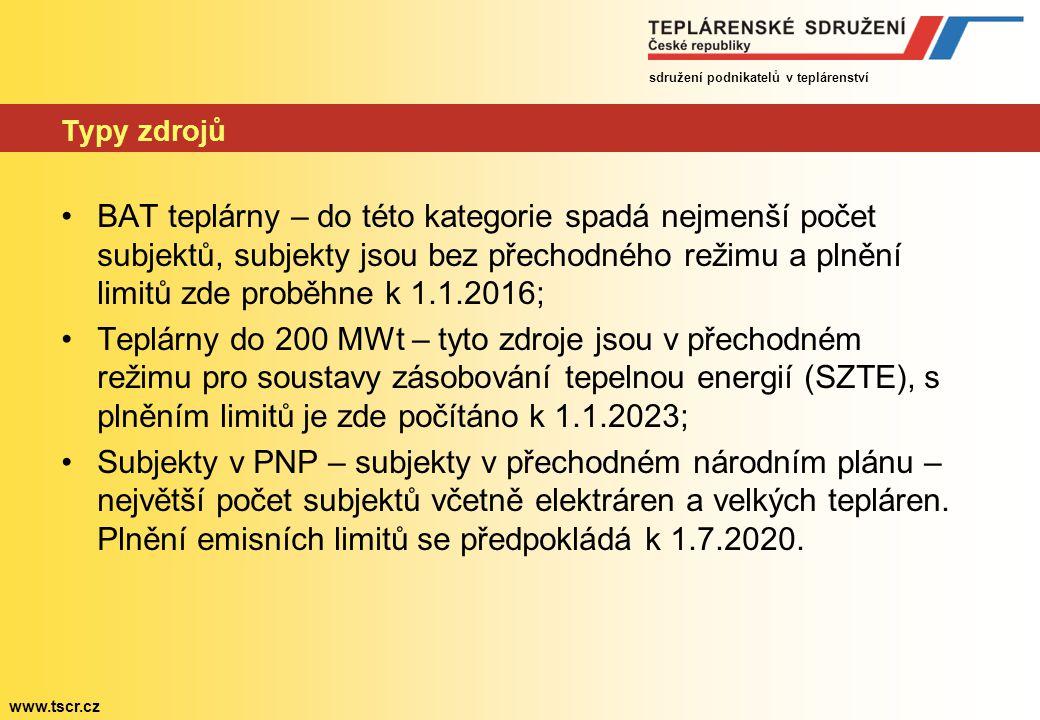 sdružení podnikatelů v teplárenství www.tscr.cz Typy zdrojů BAT teplárny – do této kategorie spadá nejmenší počet subjektů, subjekty jsou bez přechodného režimu a plnění limitů zde proběhne k 1.1.2016; Teplárny do 200 MWt – tyto zdroje jsou v přechodném režimu pro soustavy zásobování tepelnou energií (SZTE), s plněním limitů je zde počítáno k 1.1.2023; Subjekty v PNP – subjekty v přechodném národním plánu – největší počet subjektů včetně elektráren a velkých tepláren.