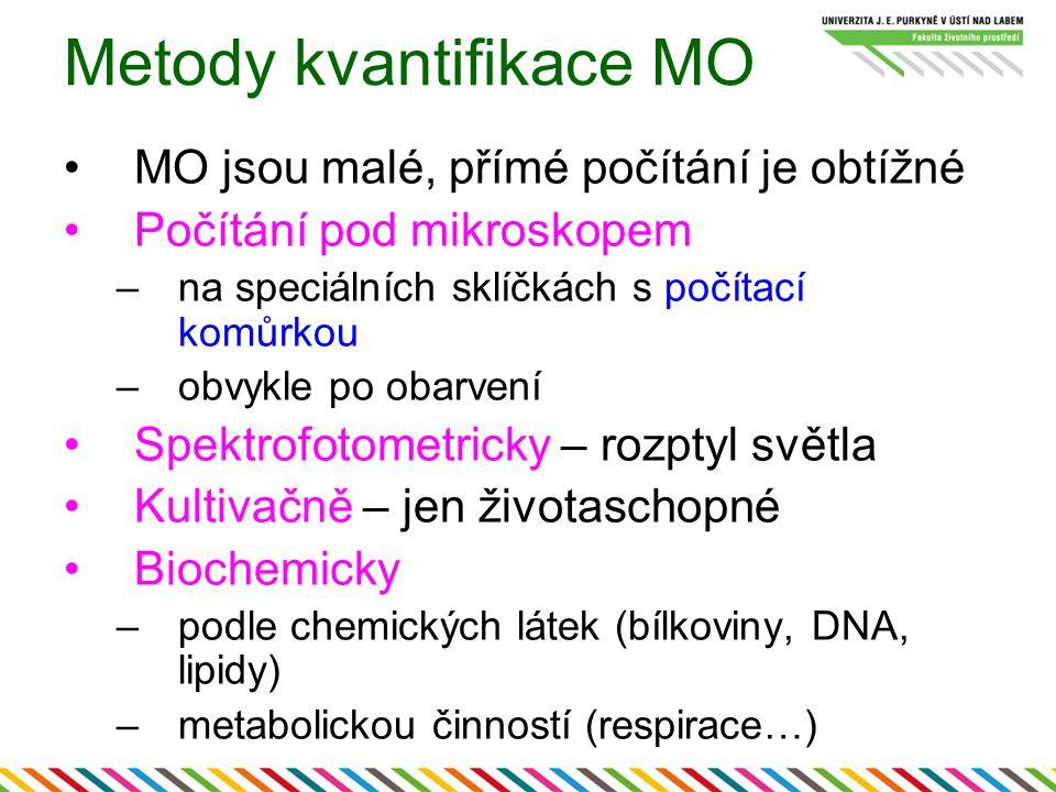 Metody kvantifikace MO MO jsou malé, přímé počítání je obtížné Počítání pod mikroskopem –na speciálních sklíčkách s počítací komůrkou –obvykle po obarvení Spektrofotometricky – rozptyl světla Kultivačně – jen životaschopné Biochemicky –podle chemických látek (bílkoviny, DNA, lipidy) –metabolickou činností (respirace…)