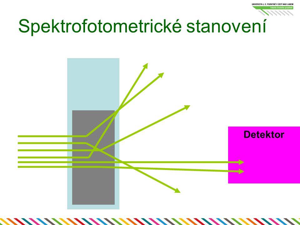 Detektor Spektrofotometrické stanovení